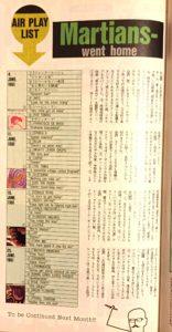 『宝島』1991年8月号、宝島社